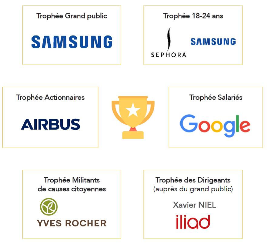 Trophées de la Réputation 2018